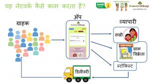 Apna Digital Network